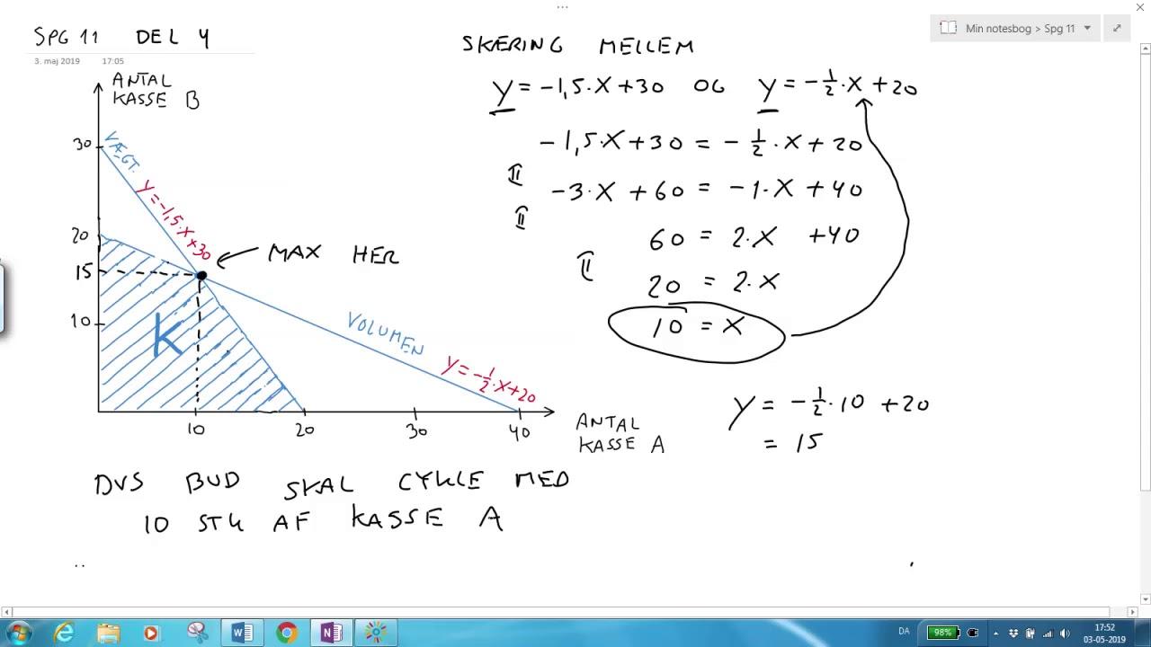 Lineær programmering del 4