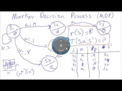 Markov Decision Process (MDP) Tutorial