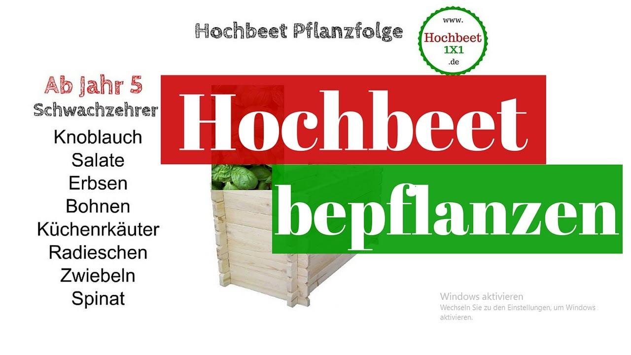 Hochbeet Bepflanzen In Den Jahren 1 2 3 4 5 6 7 Hochbeet