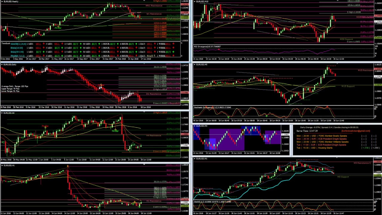 Trading 24
