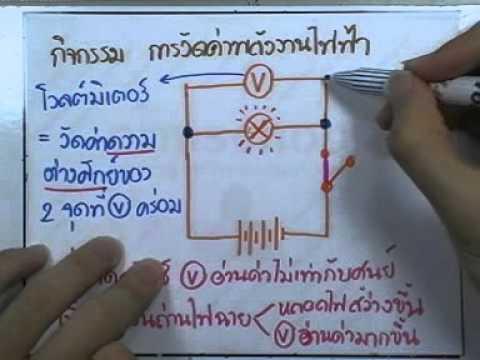 ฟิสิกส์ ม.ต้น ,หนังสือกระทรวง ,ตอน18 (พลังงานไฟฟ้า)