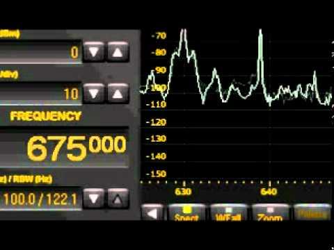 Libya Medium Wave Radio