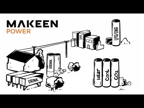 MAKEEN Power - Secure your energy supply with a gas power plant