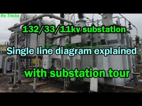 single line diagram of substation , single line diagram of power system