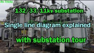 single line diagram of substation , single line diagram of power system