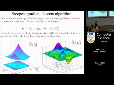 undergraduate machine learning 26: Optimization