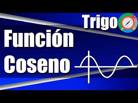 Función Trigonométrica Coseno - Ejercicios Resueltos