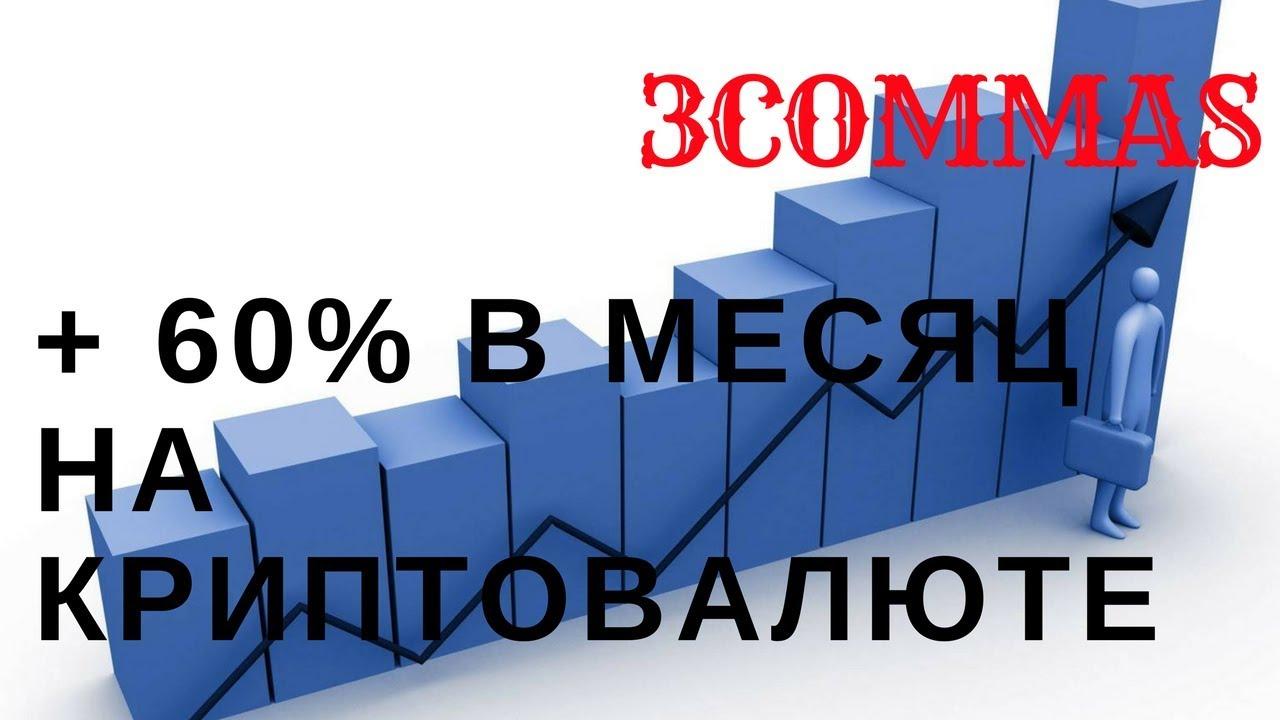 Автоматический Сервис по Заработку | 3commas РОБОТ для Автоматической Торговли