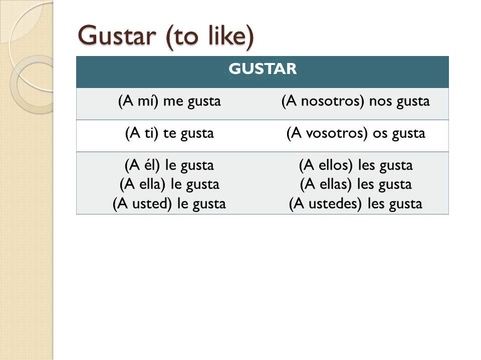 Spanish for Knights: octubre 2010 |Gustar Forms