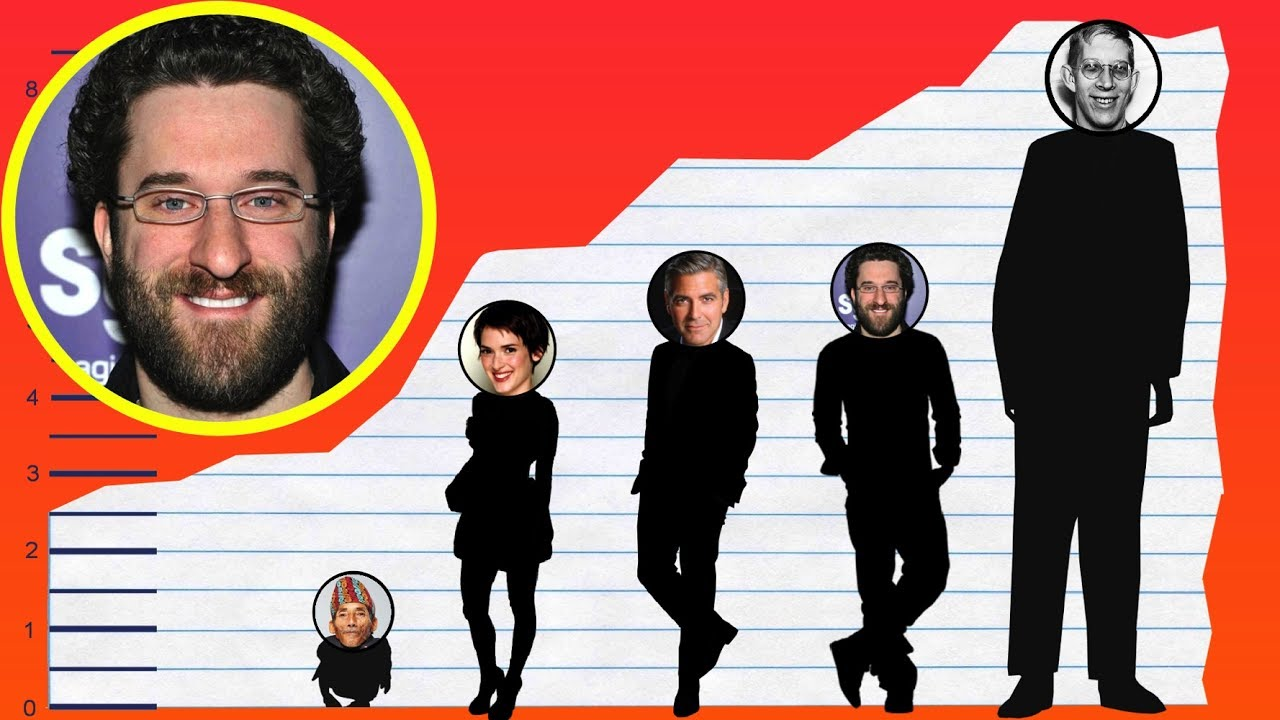 How Tall Is Dustin Diamond? - Height Comparison!