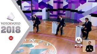 Segundo debate presidencial 2018, video completo