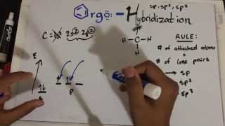 sp3, sp2, sp Hybridization and Bond Angles - Organic Chemistry Made Simple