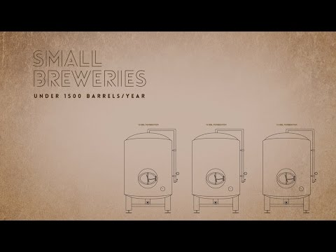 Illinois Beer: A Story of Scale | Small Breweries