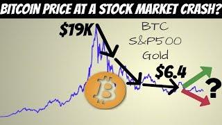 How Would Stock Market Crash Impact Bitcoin? (BTC vs S&P500 vs Gold)