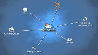 Dimofinf Cloud Hosting Service