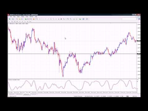 5 Minute Strategies - Binary Options Edge