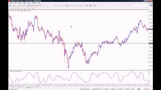 5 Minute Binary Options Strategy