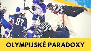 Výsledky pjongčangského hokeja a ich paradoxy