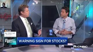 Strong Tech Stocks Good for Cryptocurrency / Bitcoin!?  | CNBC Fast Money
