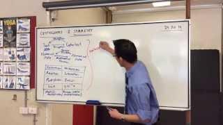 Mathematical Cryptosystems (1 of 2: Symmetric Cryptography)