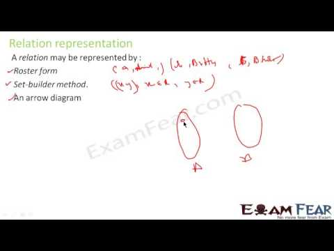 Maths Relation & Functions Part 4 relation in terms of cartesina Product Mathematics CBSE Class X1