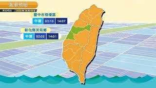 預報2020-08-08農業氣象,掌握氣象、掌握農事!