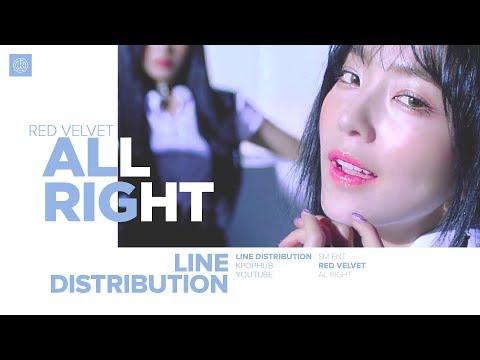 RED VELVET - ALL RIGHT (Line Distribution)