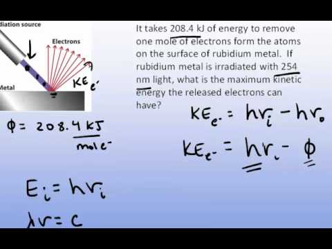 Photoelectric Effect Worked Example