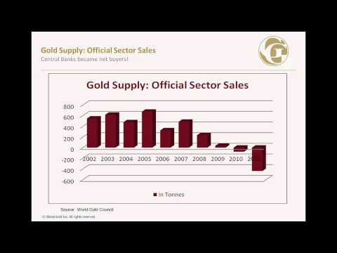 Physical Gold: antidote against the ongoing global debt crisis (summary)