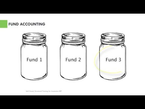 What is fund accounting? - Non Profit Fund Accounting Software