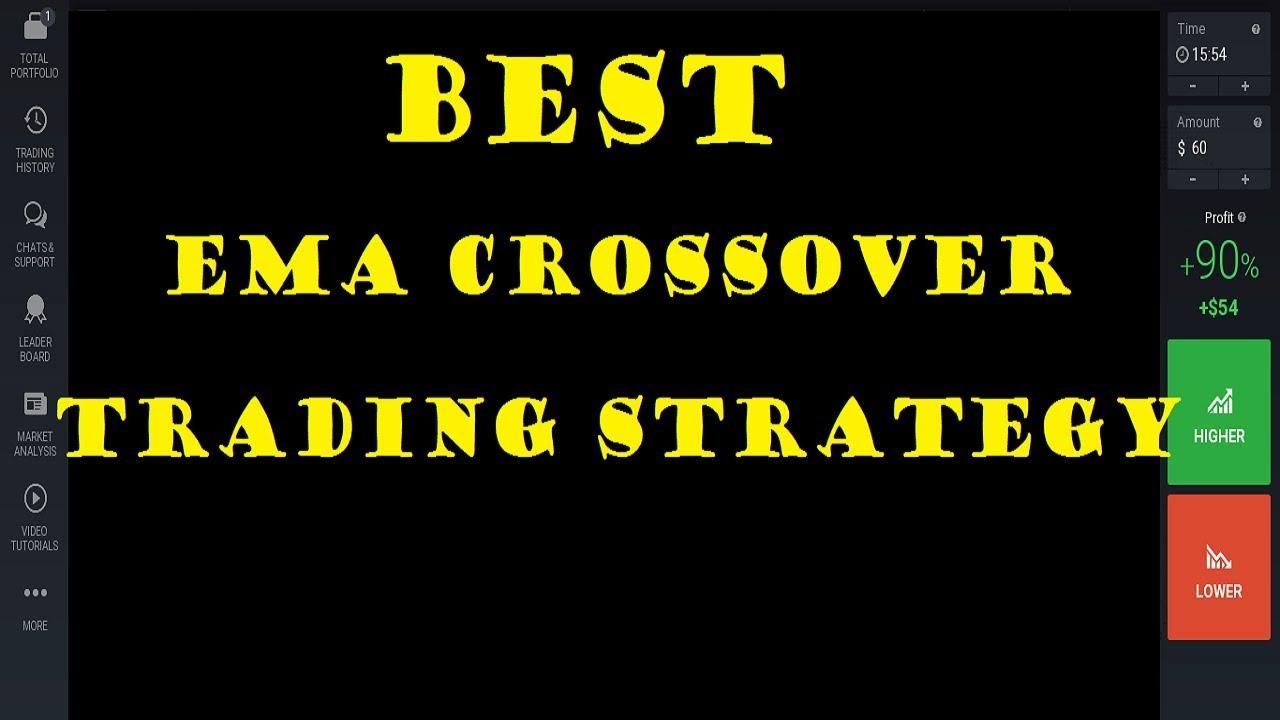 Ema crossover trading algorithm