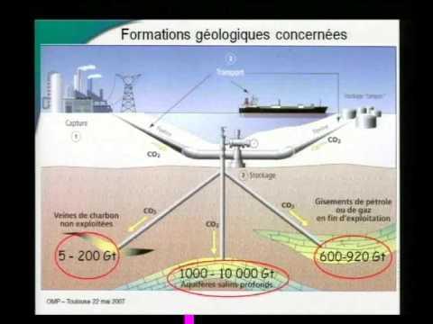 Stocker le CO2 industriel dans le sous-sol pour lutter contre le changt climatique (22/05/2007)