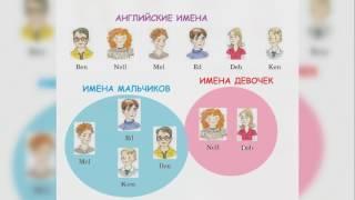 1 урок  Английские имена