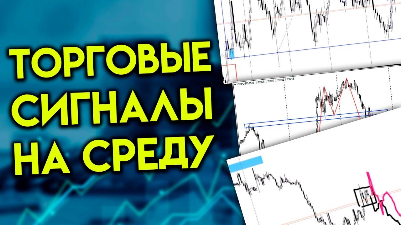 Торговые рекомендации на среду: высокая турбулентность на рынке | Трейдер Максим Михайлов