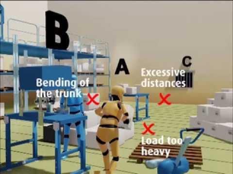 Manual Handling Risk Assessment - Case Study 3 - PackingShipping