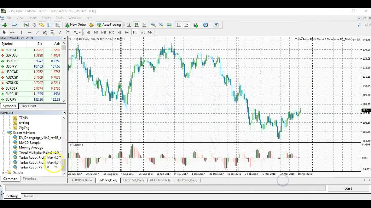 Forex expert advisor generator guida manuale