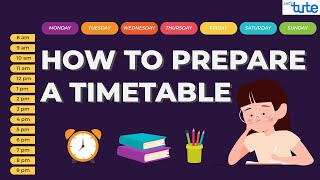 How to prepare a