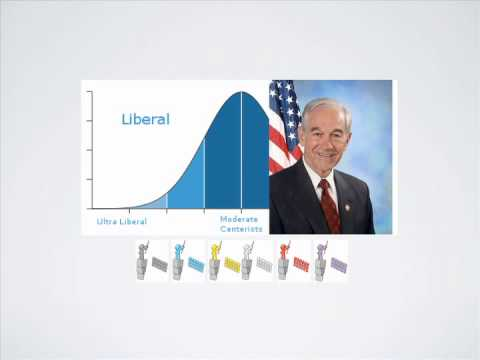 TED ED Plurality Voting YT