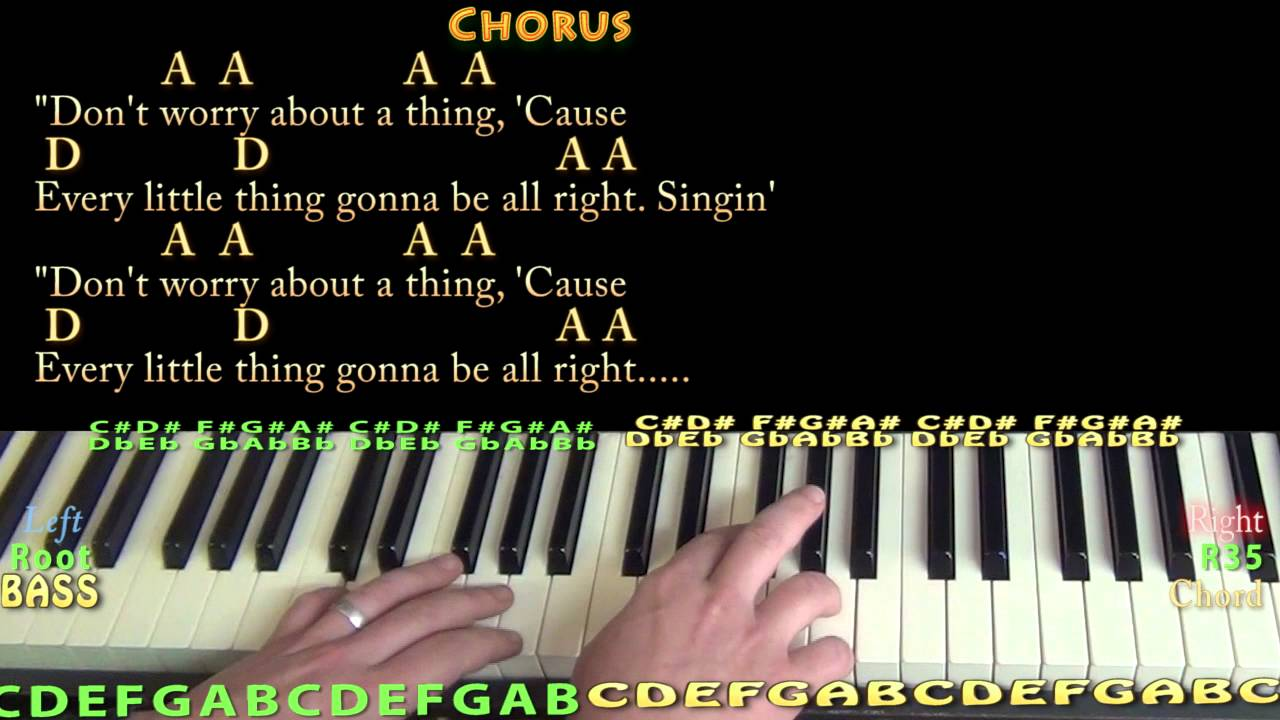 Three little birds bob marley piano lesson chord chart a d e three little birds bob marley piano lesson chord chart a d e youtube hexwebz Image collections