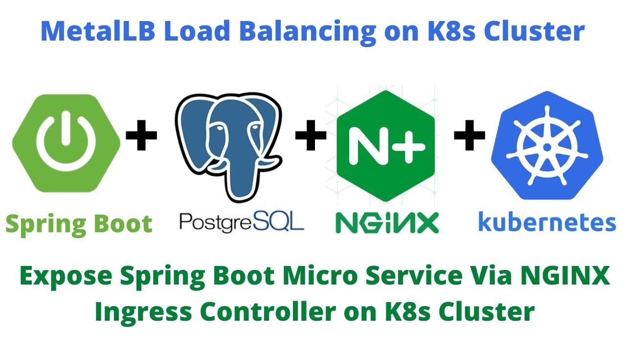 Expose Spring Boot Micro Service Via NGINX ingress controller on Kubernetes Cluster