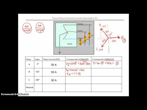 3 Phase Neutral Current Calculation #1
