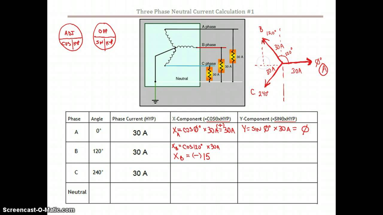 3 phase neutral current calculation 1 youtube ccuart Gallery