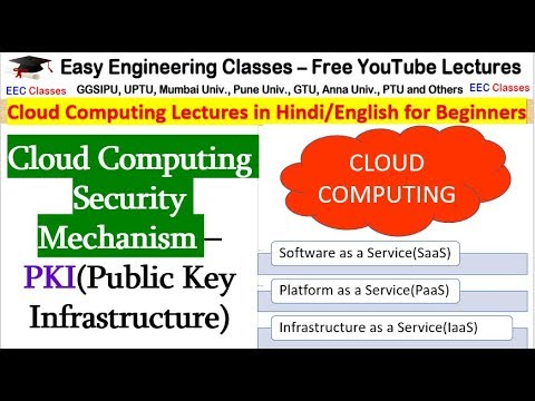 Cloud Computing Security Mechanism – PKI(Public Key Infrastructure)