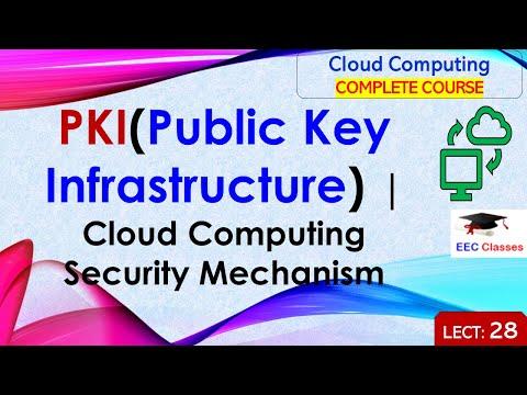 Cloud Computing Security Mechanism – PKI(Public Key Infrastructure)