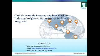 Cosmetic Surgery Product Market