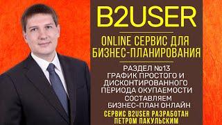 Раздел 13. График окупаемости. Бесплатный сервис бизнес планирования онлайн B2USER by B2Y.ru