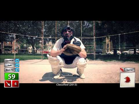 Billboard Canadian Hot 100 (03/15/2014)