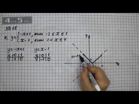 Упражнение 39.15. Вариант А. Алгебра 7 класс Мордкович А.Г.