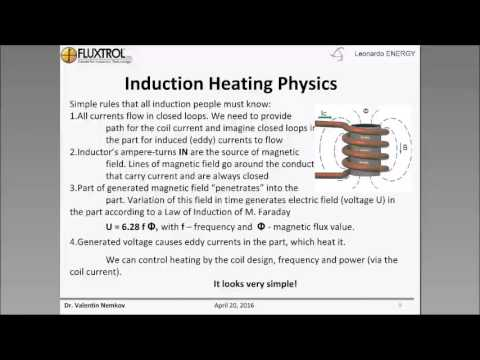 Induction heat treatment of automotive parts