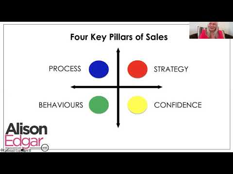 Alison Edgar - Seminar One: Behaviours - Get to Know Yourself, Your Colleagues, and Your Customers